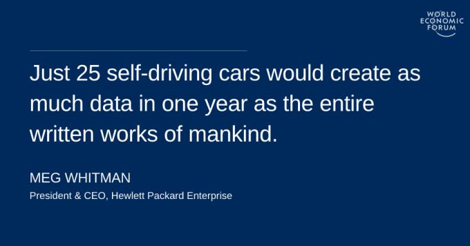 Autonomiczne samochody w rok wyemitują więcej danych niż zawartośc całego dorobku dziejów ludzkości.