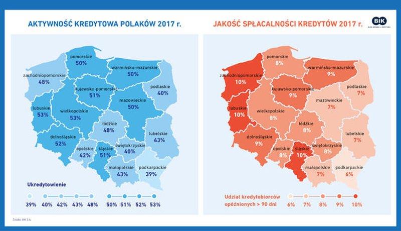 Aktywność kredytowa Polaków